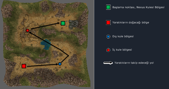 Rift Map